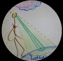 Die Wahrnehmung beim Bogenschießen